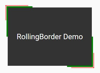 jQuery Plugin For CSS3 Based Border Animations - RollingBorder