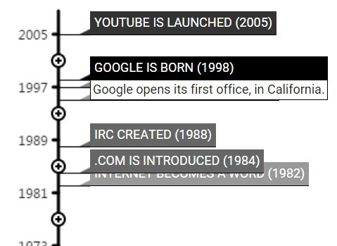 jQuery Plugin For Canvas Based Historical Timeline - YEARLINE