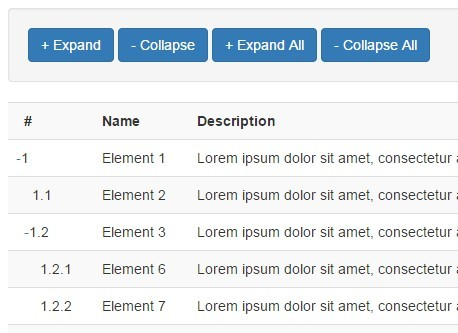 Jquery plugin for creating collapsible table rows for Html table row