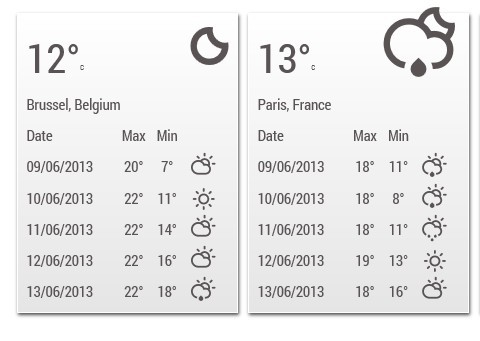 jQuery Plugin For Displaying Weather Data On Your Website - WhatWeather
