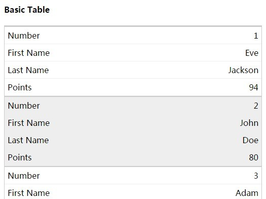 Jquery responsive table plugins jquery script for Table jquery