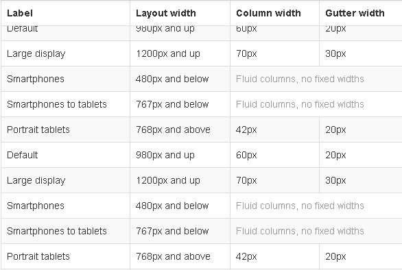 Jquery fixed table header plugins jquery script for Table header th
