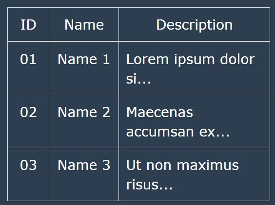 jQuery Plugin For Truncating Text By Number of Characters - ellipsis