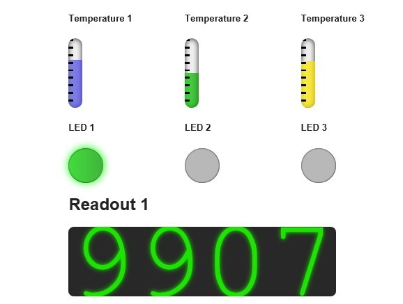 jQuery Plugin For Web-Enabled Remote Monitoring - Industrial.js