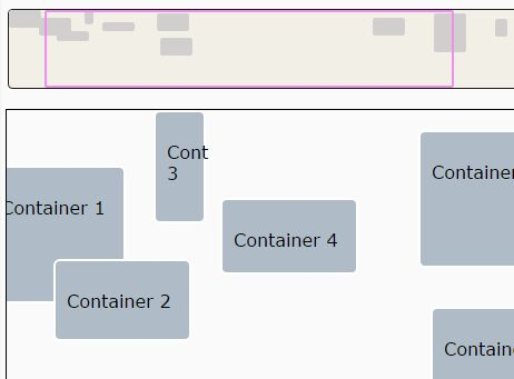 jQuery Plugin To Create A Draggable Mini View Of Containers - Miniview