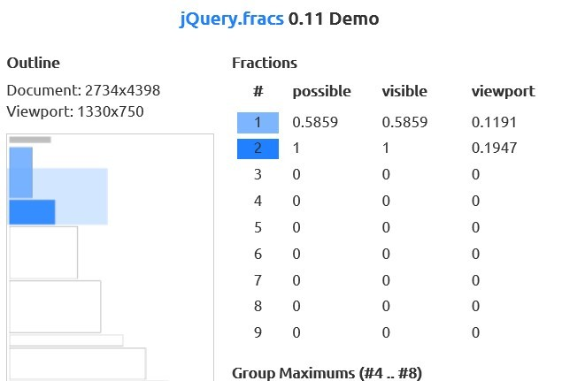 jQuery Plugin To Determine The Fractions For An HTML Element - Fracs