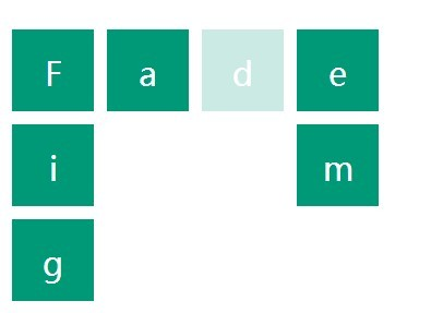 jQuery Plugin To Fade In Html Elements - Random Fade In