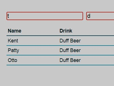 jQuery Plugin To Filter Html Table with Multiple Criteria - multifilter