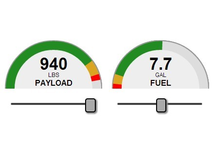 jQuery Plugin To Generate Animated Dynamic Gauges - dynameter