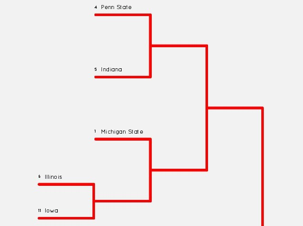 Jquery plugin to generate visual tournament brackets bracket world jquery plugin to generate visual tournament brackets bracket world ccuart Choice Image