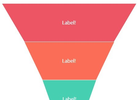 jQuery Plugin To Render Funnel Charts Using HTML / CSS - Funnel