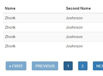 Jquery plugin for converting json data to a table for Table javascript