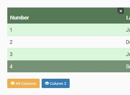 jQuery Plugin To Show / Hide Columns Of HTML Table - hide_columns