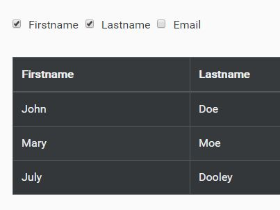 jQuery Plugin To Toggle HTML Table Columns - columnFilter