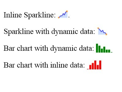 jQuery Small Inline Chart Plugin - Sparklines