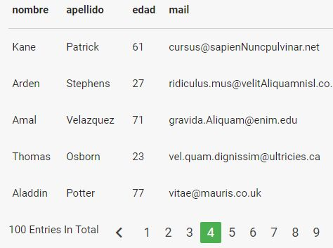 Easy Table Pagination Plugin For Materialize - jQuery pageMe