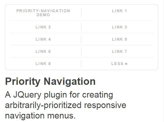 jquery arbitrarily prioritized responsive navigation priority