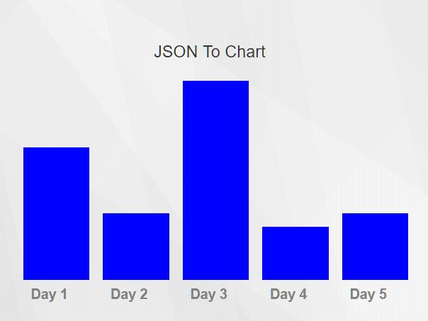 Transform JSON To HTML Using JSON Templates - json2html.js