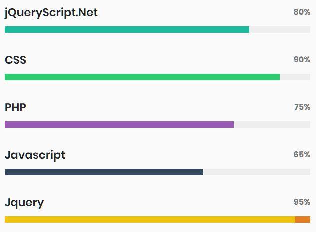 Linear Progress Indicator In jQuery - rProgressbar