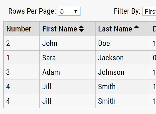 Enhance HTML Table With Pagination Sorting Filtering - tableManager