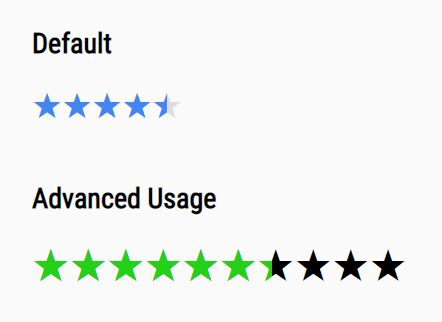 Displaying Product Ratings With jQuery - jStars
