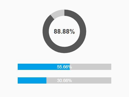 Circular And Linear Progressbar In JavaScript and SVG - progressBar