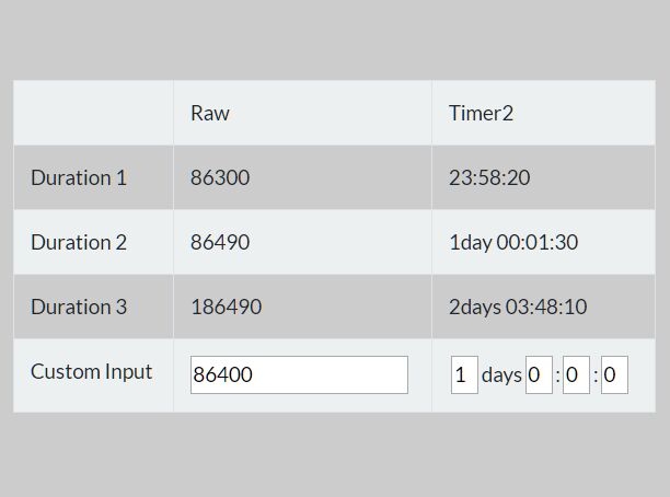 Convert Seconds Into Human-readable Durations - Timer2