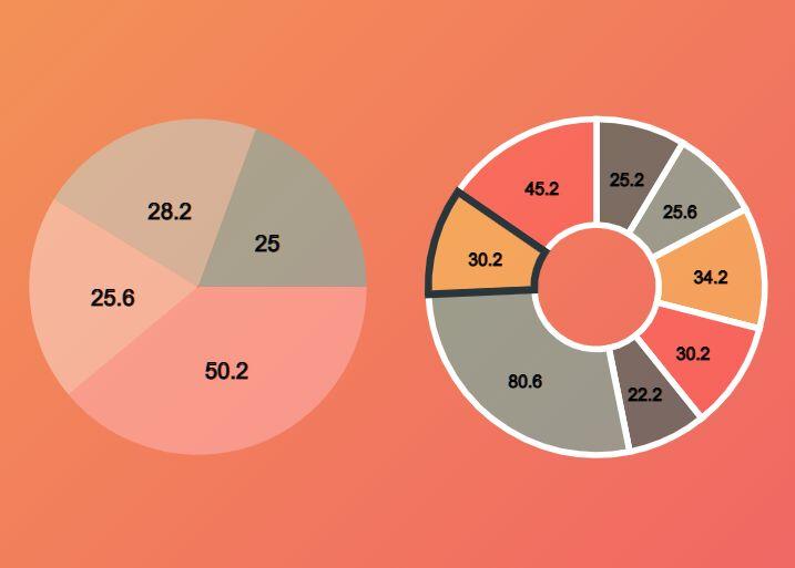 Elegant SVG Pie & Donut Chart Plugin - listtopie.js