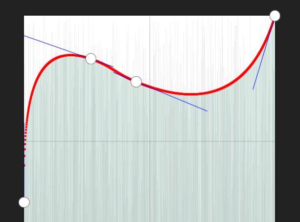 Create A Tone Curve UI Component In jQuery - iocurve