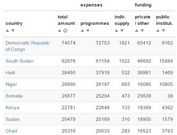 3-state jQuery Table Sorting Plugin - tablesort3s