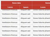 Accessible Sticky Table Header Plugin - jQuery stickyTableHeader
