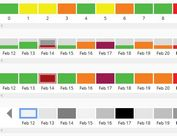 Dynamic Flat Block Chart Plugin With jQuery - TimelineHeatmap