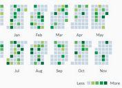 Calendar Heatmap Plugin With jQuery And Moment.js - CalendarHeatmap