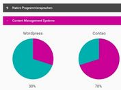 Create Animated Pie Charts Using jQuery And Canvas - piechartJS