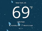 Creating A Nice Weather App with jQuery and Canvas