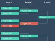 Drawing Tournament Brackets with jQuery - Brackets.js