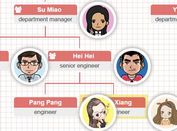 Fully Customizable Organisational Chart Plugin With jQuery - OrgChart