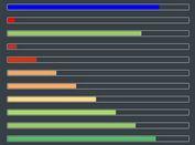 Minimal Animated Progress Bar Plugin With jQuery - pBar