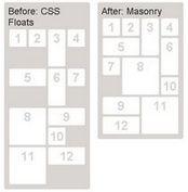 <b>Pinterest Style Dynamic Layout jQuery Plugin - Masonry</b>