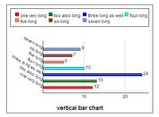 Simple Yet Multi-purpose jQuery & Html5 Chart Plugin - czChart