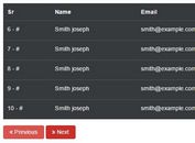 Simple jQuery Script For Table Pagination On Browser