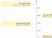 Simple jQuery Timeline Plugin with Html5 and Moment.js - b1njTimeline