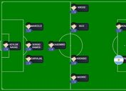 Soccer Field Diagram With Players And Positions - jQuery soccerField.js