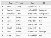 Sort Table Rows By Content - jQuery tableSorter