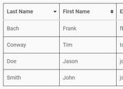 jQuery Plugin To Sort Table Rows By Content - jq.TableSort