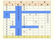 Table Rows/Columns/Cells Highlighting Plugin with jQuery - Table Hover