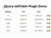 Tiny jQuery Plugin For Creating An Editable Table - editTable