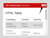 Expand jQuery UI Dialog To The Fullscreen - dialog.fullmode