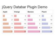 jQuery Plugin For Creating Excel-Like Data Bars - Databar
