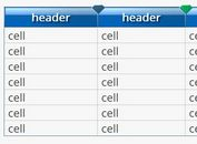 jQuery Plugin For Draggable Resizable Table Columns - colResizable